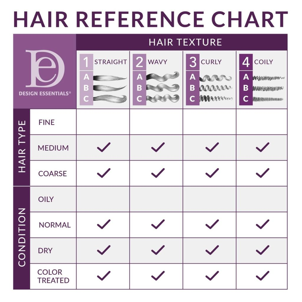 DE Hair reference chart